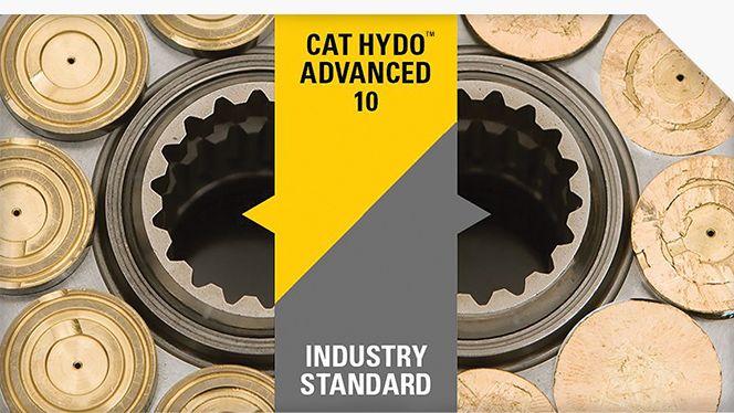 Cat Fluids | Piston Pump Test