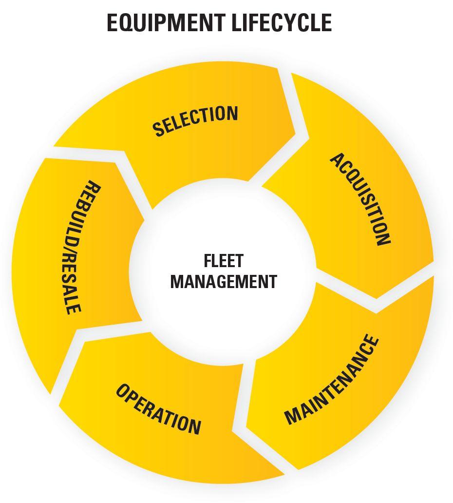 Job Site Solutions, operator effieciency