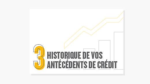 Historique de vos antécédents de crédit