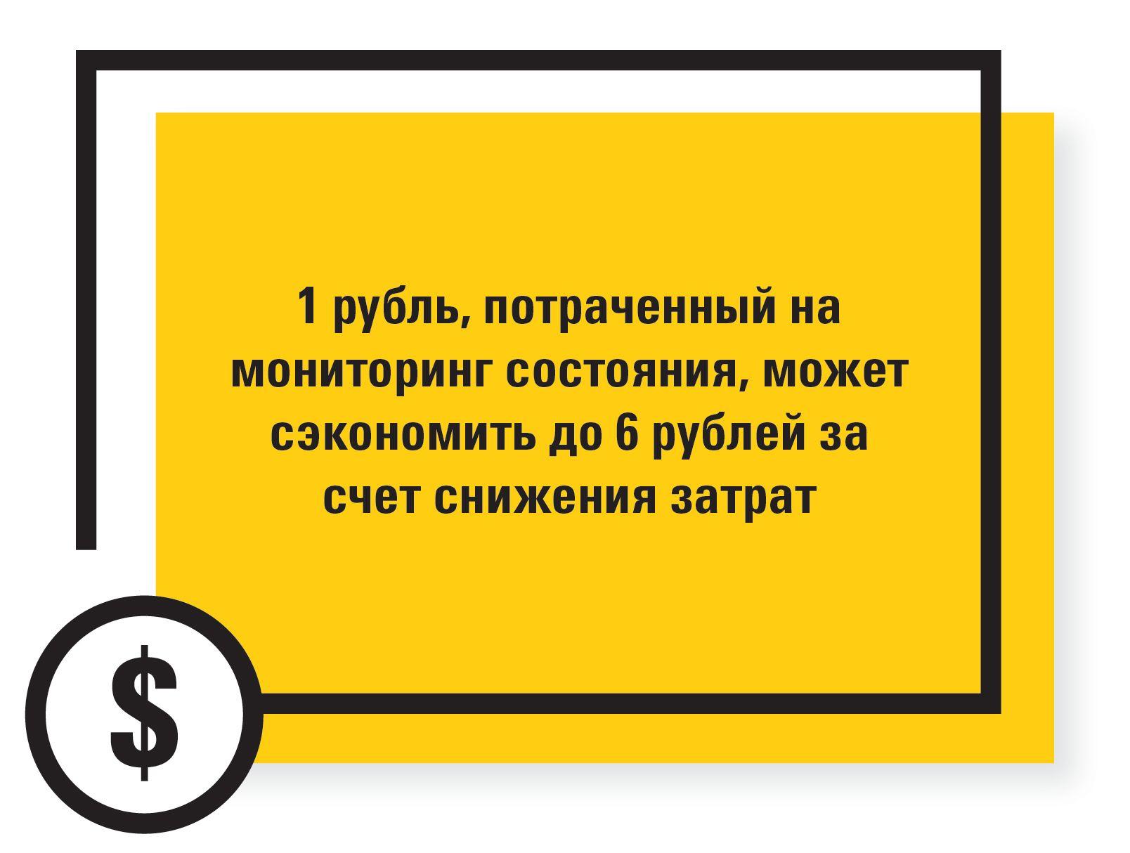 1 рубль, потраченный на мониторинг состояния, может сэкономить до 6 рублей за счет снижения затрат