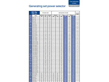 发电用发动机选型表(无排放要求)