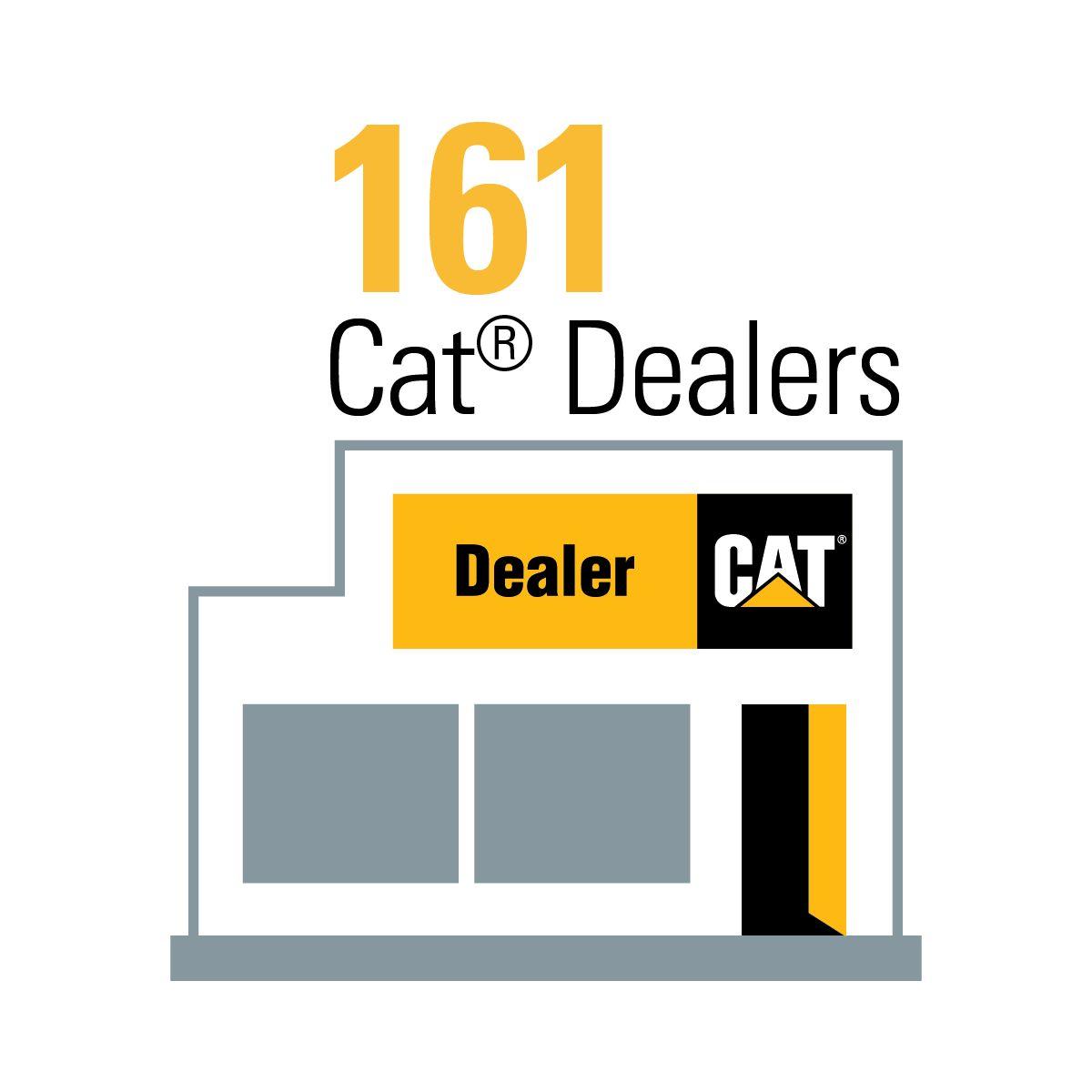 161 Cat Dealers