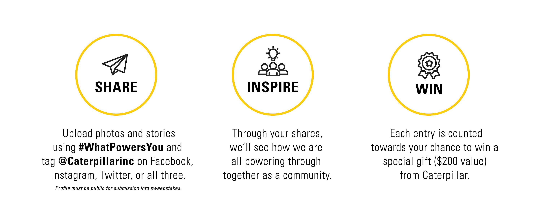 Share, Inspire, Win