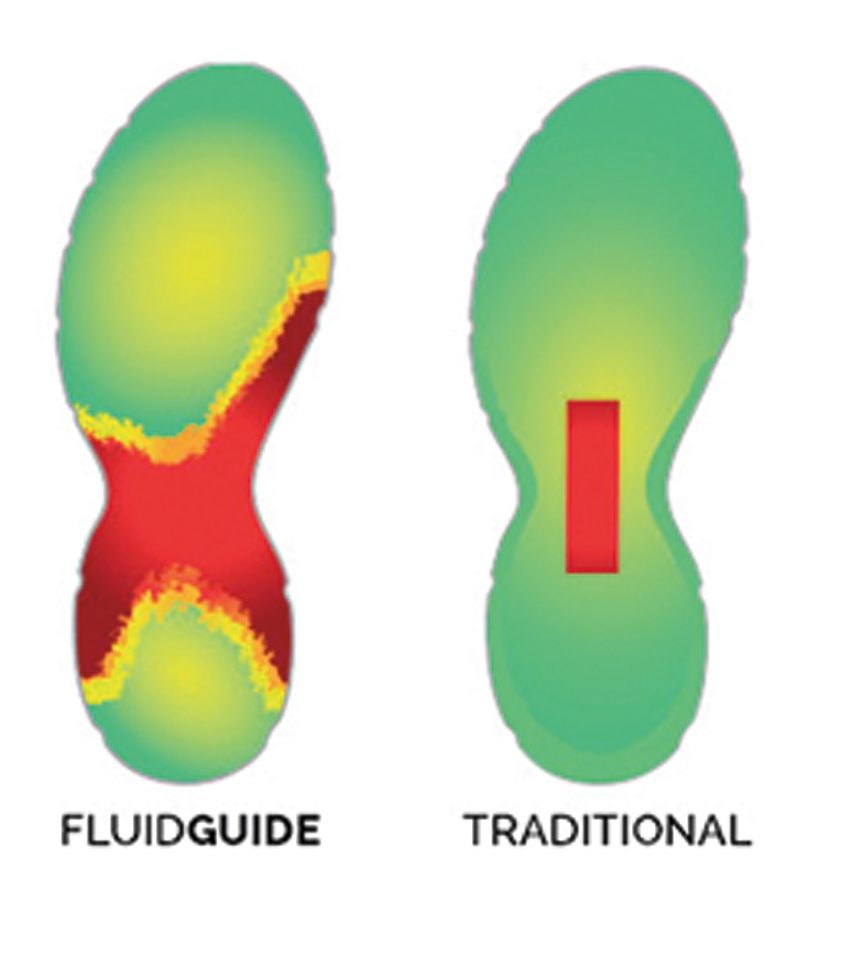 An illustration of pearl foam and fluid foam midsole.