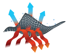 Illustration of Omni-Heat 3D technology in action.
