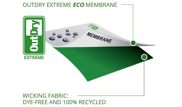 Illustration of how the OutDry Extreme Eco membrane wicks away moisture.