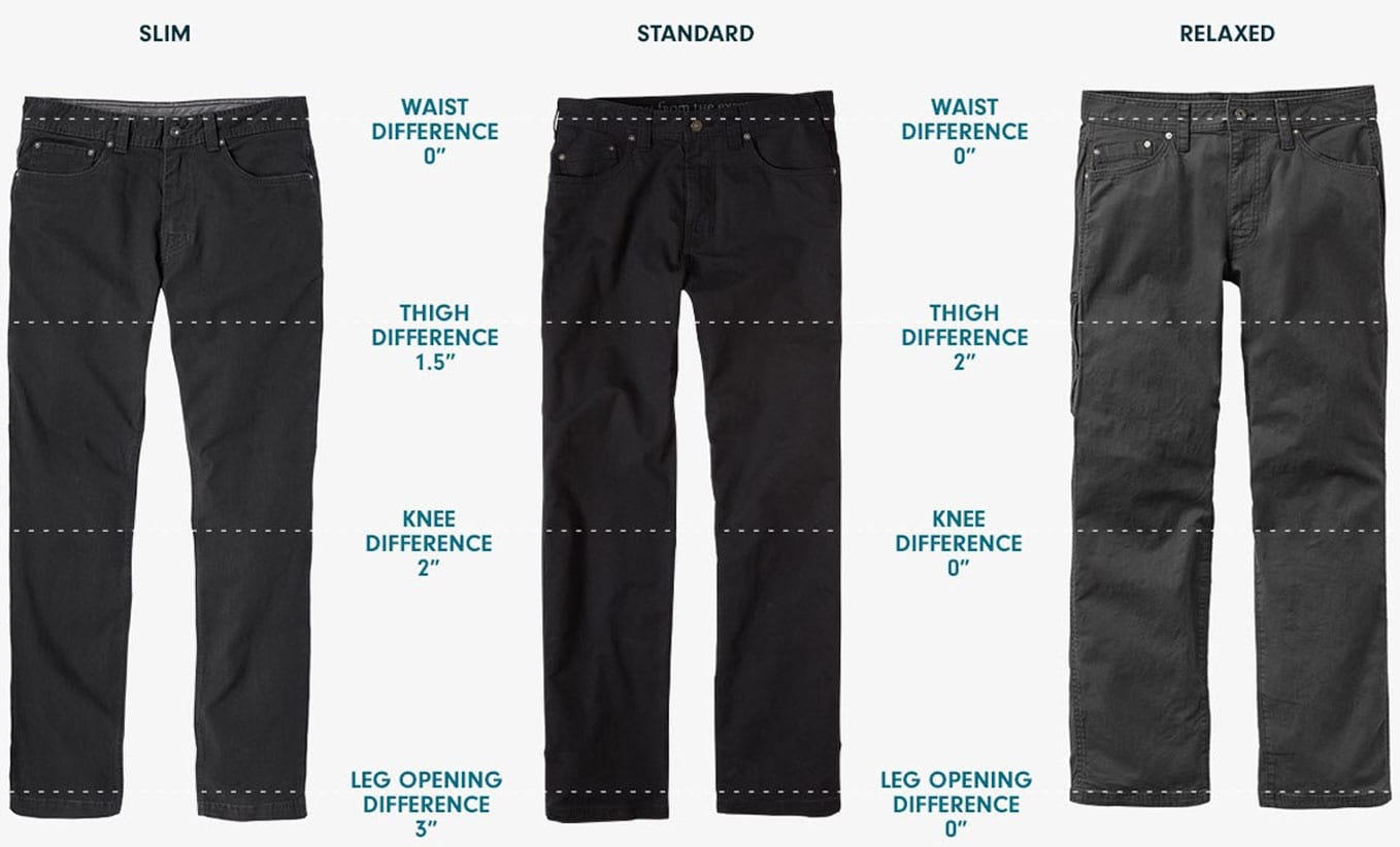 graphic comparing the difference between three styles of jeans