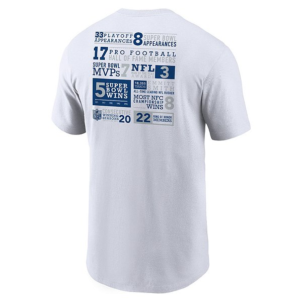 Dallas Cowboys Nike Mens Just Do It Short Sleeve T-Shirt