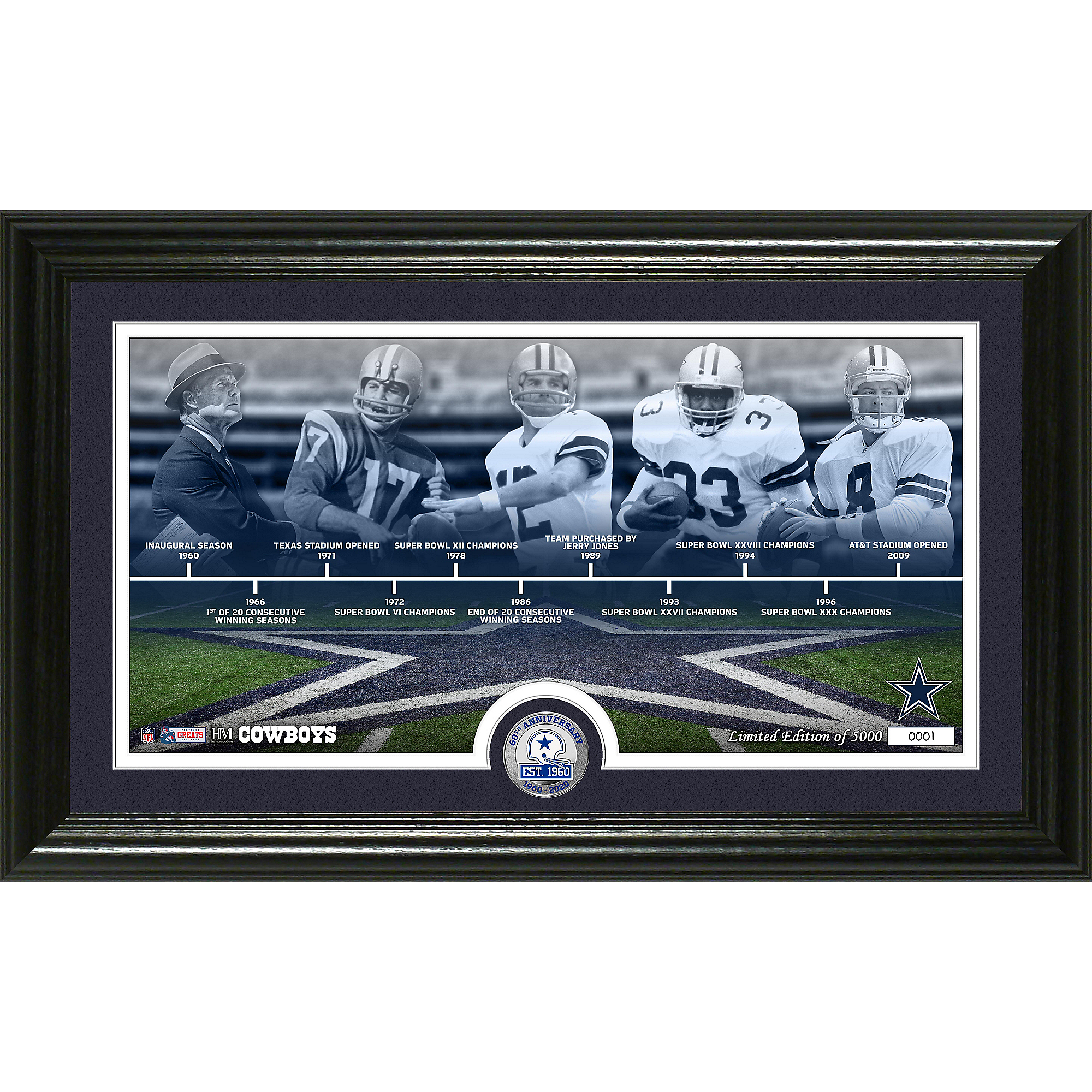 Dallas Cowboys 12x20 Panoramic Timeline Framed Photo