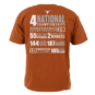 Texas Longhorns Mens Notion Stats Short Sleeve T-Shirt