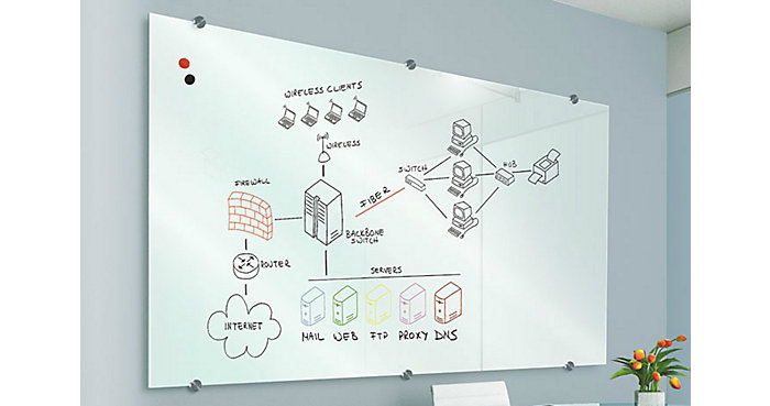3 Benefits to Glass Whiteboards