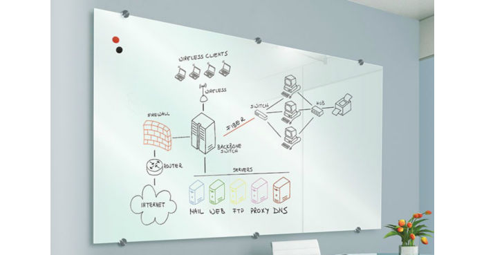 3 Benefits to Glass Whiteboards | Dallas Midwest Blog