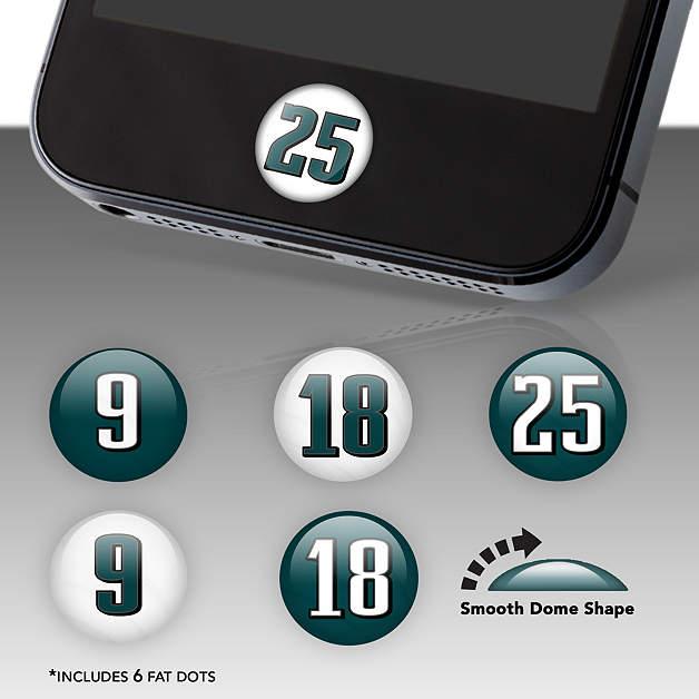 Bbw number