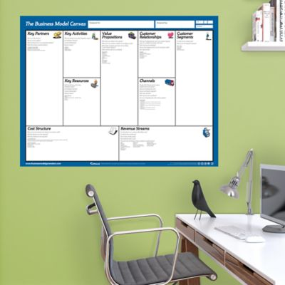 Dry Erase Business Model Fathead Wall Decal