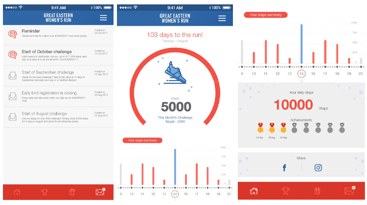 GEWR Mobile Application - Great Eastern Women's Run
