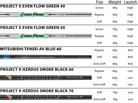 Premium Stock Shaft Offerings