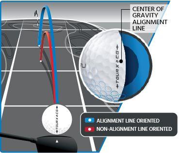 Maxfli Tour Center of Gravity Alignment Line