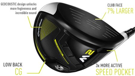 TaylorMade M2 Driver - Better Everything