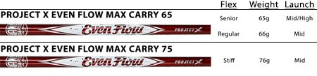 Tommy Armour Atomic Fairway Wood Shaft Selection