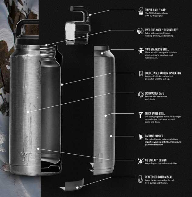9fab3605f6 YETI 26 oz. Rambler Bottle | DICK'S Sporting Goods