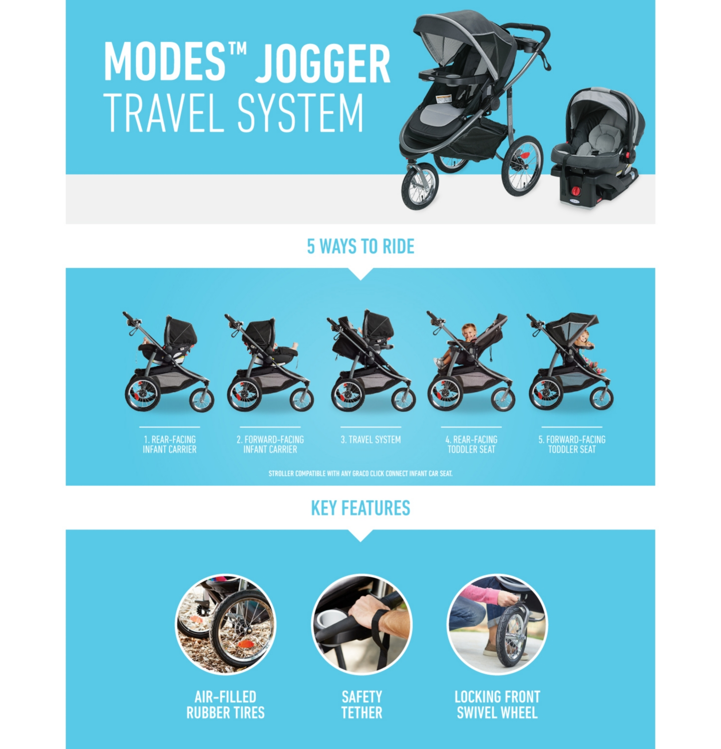 Modes Jogger Travel System