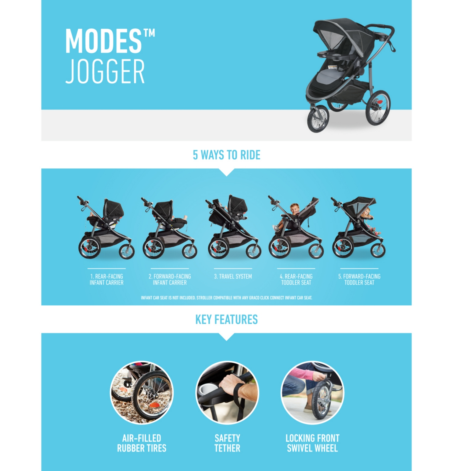 Modes™ Jogger Click Connect Travel System