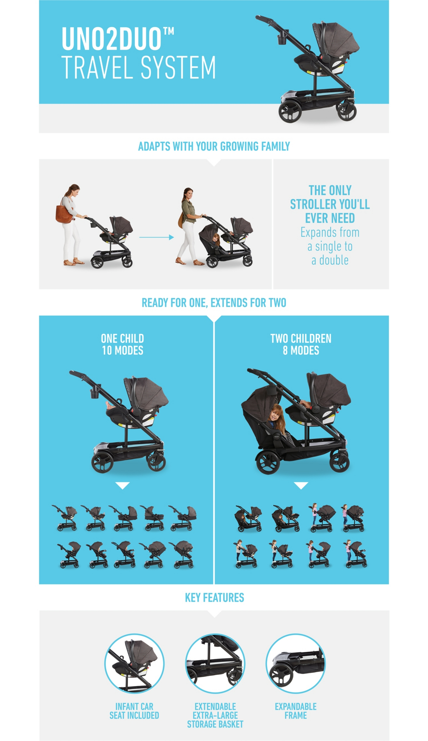 Uno2Duo Jogger Travel System