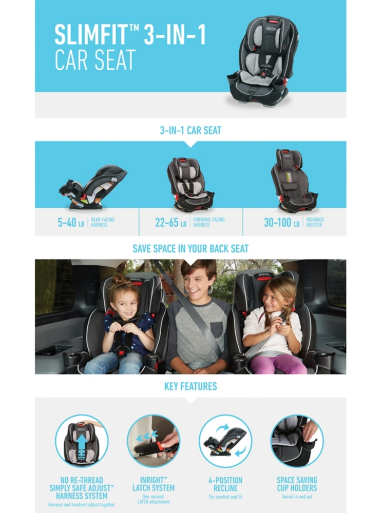 SlimFit™ 3-in-1 Car Seat | gracobaby.com