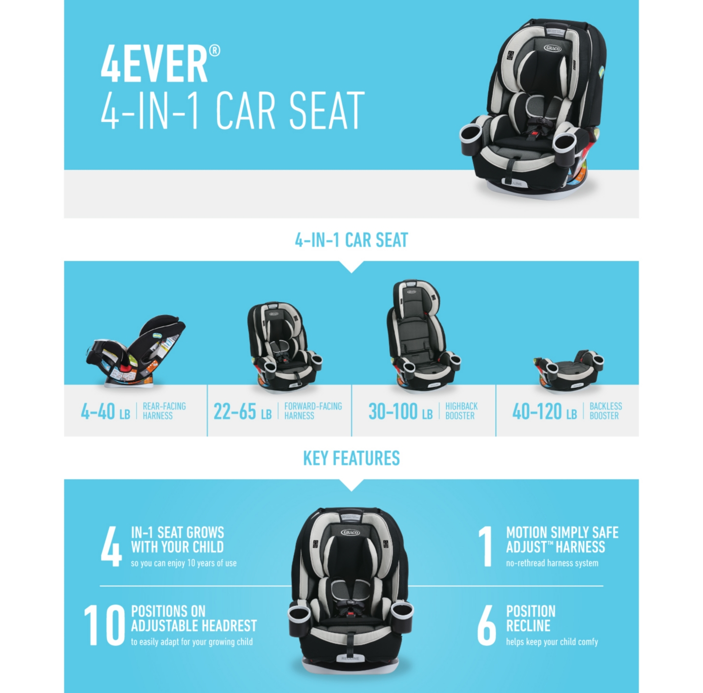 Super 4Ever 4 In 1 Convertible Car Seat Gracobaby Com Squirreltailoven Fun Painted Chair Ideas Images Squirreltailovenorg