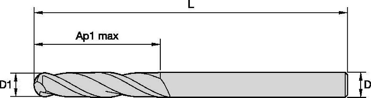 Serien 4001 4011 4021 • metrisch