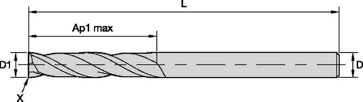 Serien 4002 4012 • metrisch