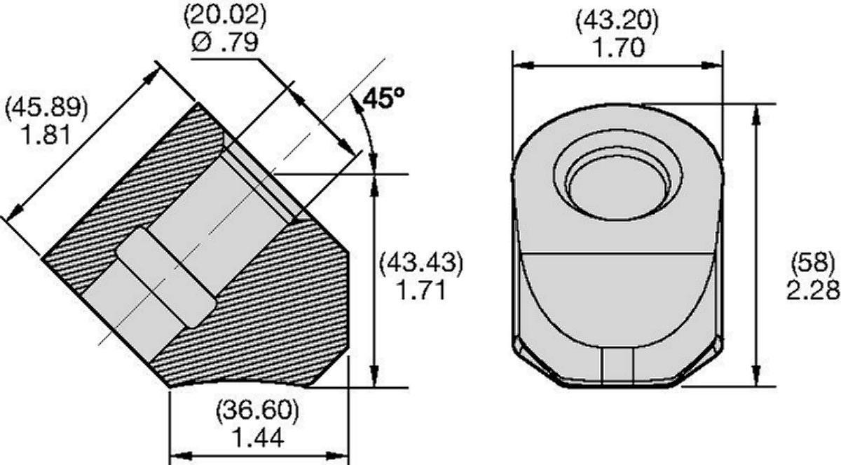 Systèmes de bloc pour queue 20mm