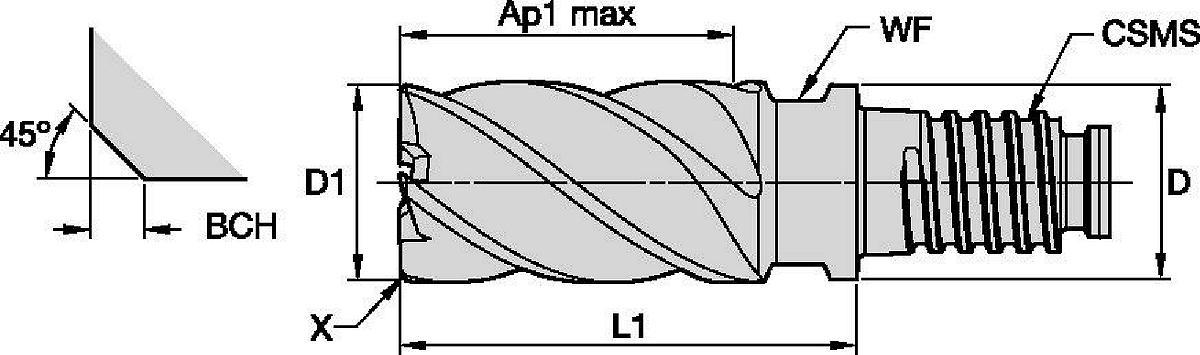 HARVI II • UCDV • Asymetrická geometrie břitu