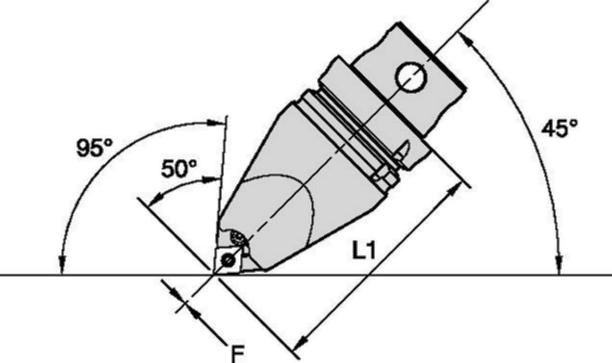 P-Clamping Centerline