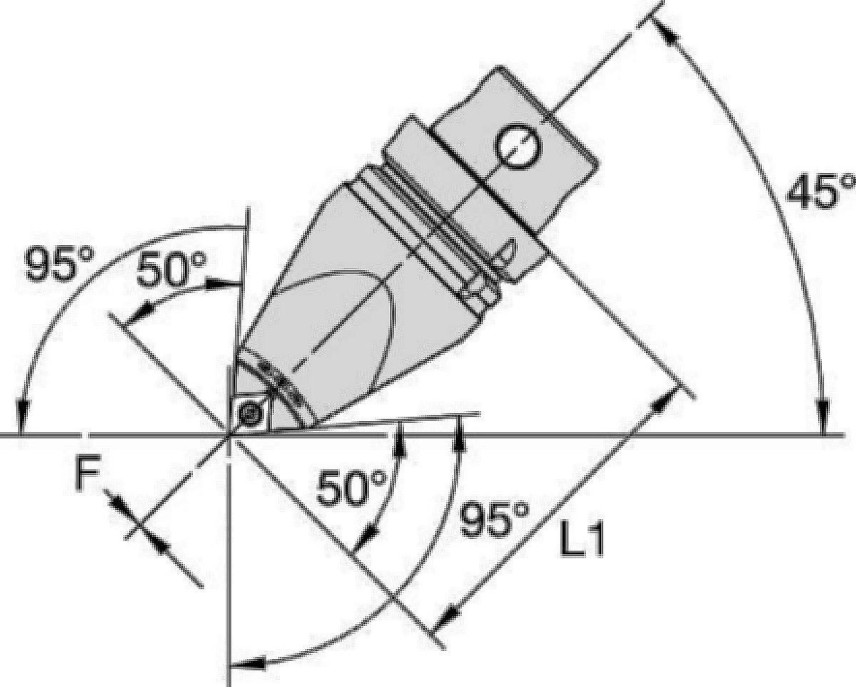 S-Clamping Centerline