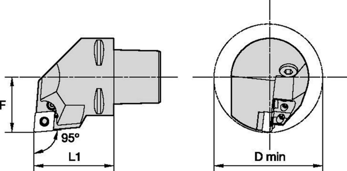 Cutting Units • P-Clamping