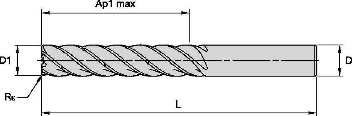 KOR5™ <sup>DS</sup> • 5 Flutes • 5 x D • Plain Shank