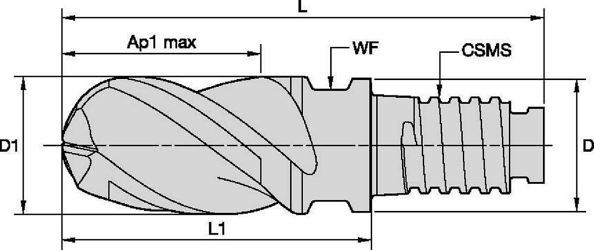 DUO-LOCK™ • MaxiMet™ • 3 rowki, ostrze kuliste