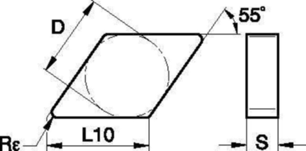 ISO Inserts