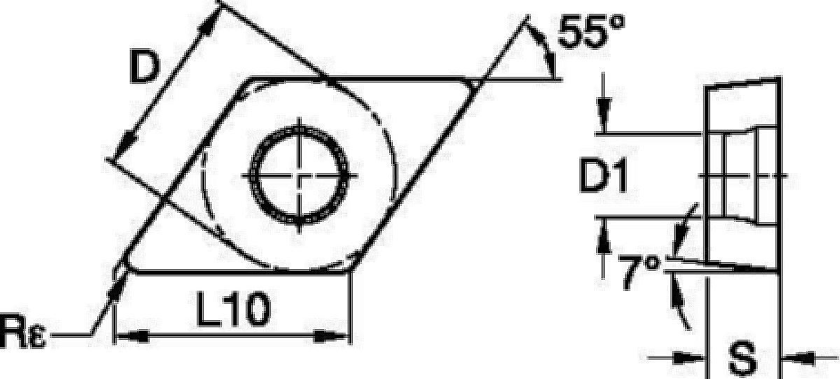 ISO/ANSI 硬质合金刀片