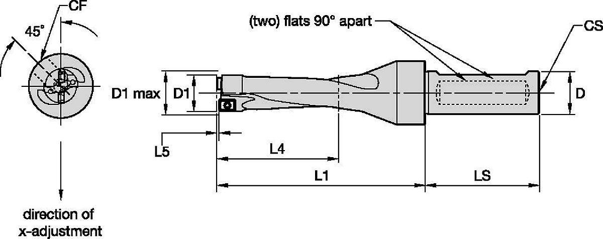 Drill Fix™ DFR™ Drill Bodies