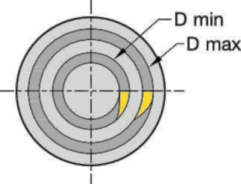 インテグラル小径端面溝入れ工具