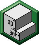 Side Milling/Shoulder Milling: Square End with AE/AP dimensions