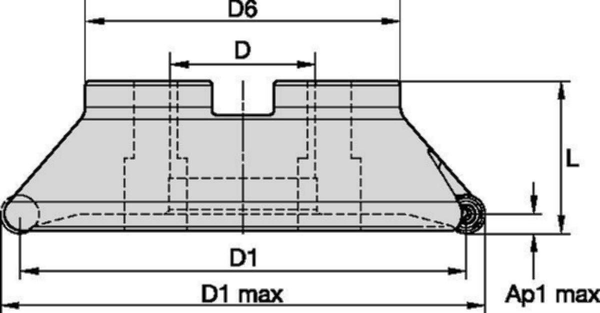 Frese a manicotto • RC1606 • Sistema metrico