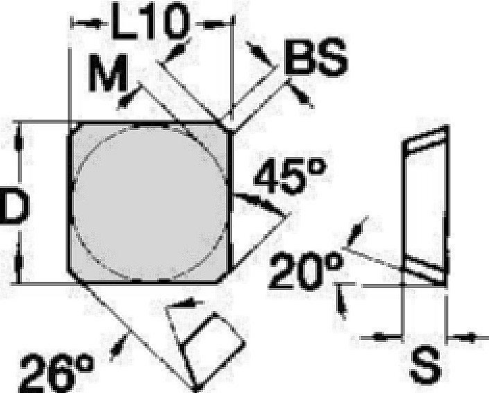 M68 Series Inserts • SE1203..