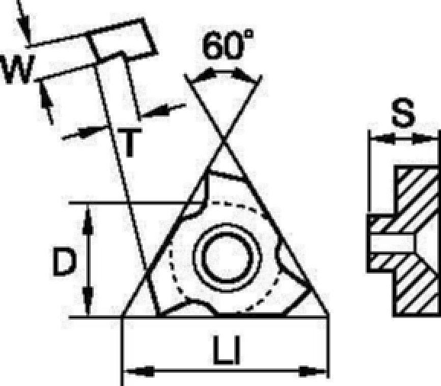 M94 Inserts