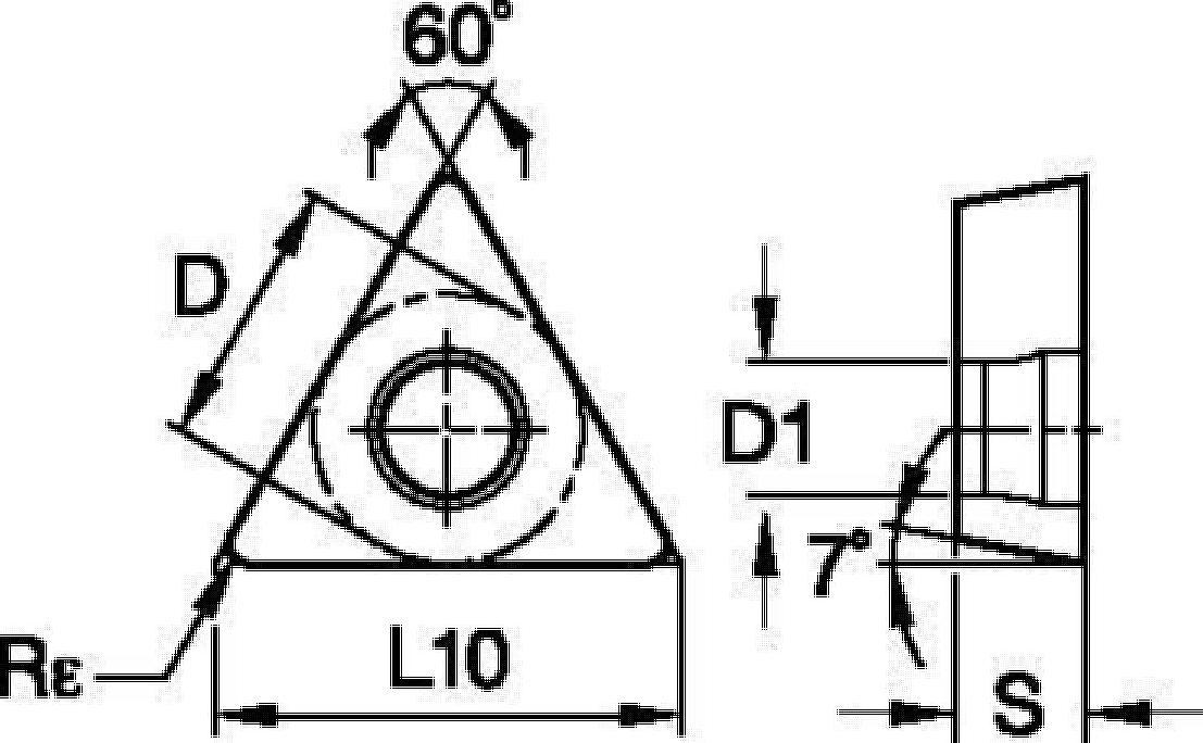Plaquitas de metal duro ISO