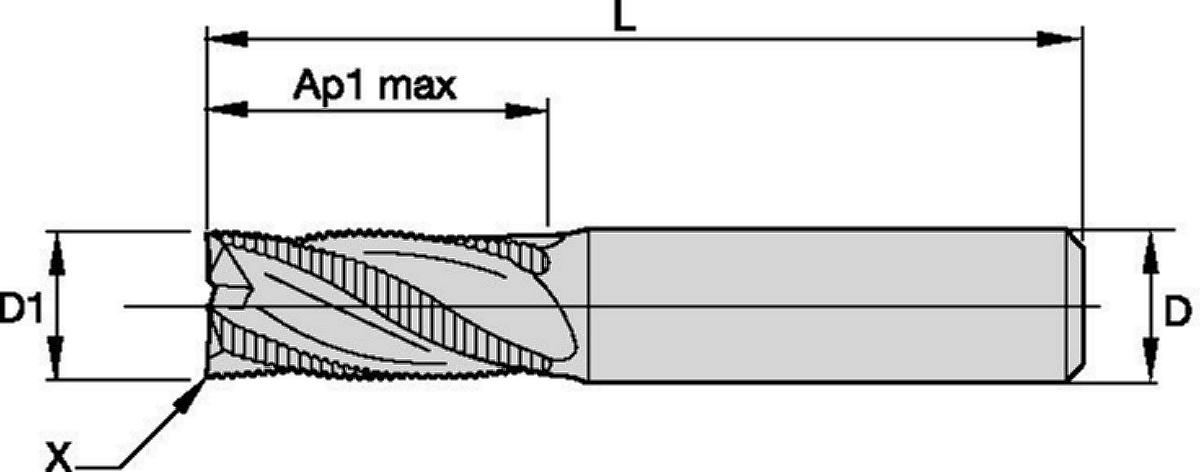 Serie 4U70 • Sistema metrico