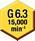 バランス — G 6.3@15,000 min-1