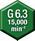 Gewuchtet –  G 6.3@ 15,000 min-1